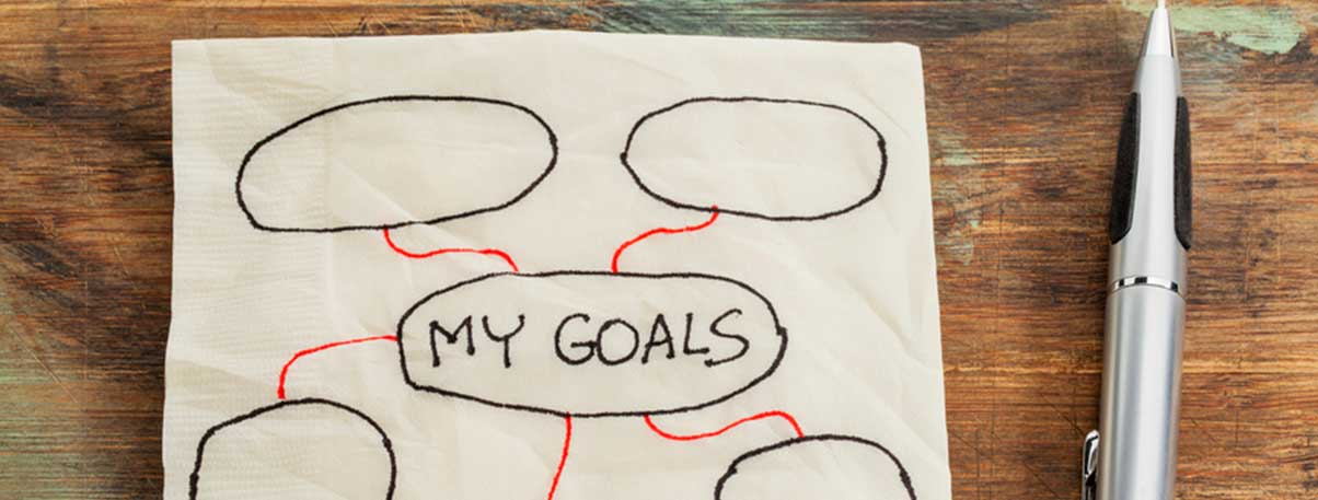 Goal Setting: The Road to Your Dreams (Part 1)